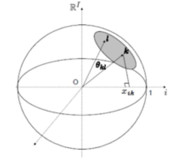figures/NuageVarSphere.jpg