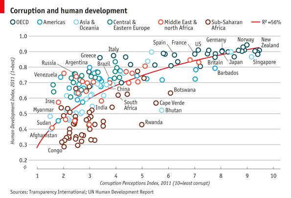 notebooks/Rgraphics/images/Economist1.png